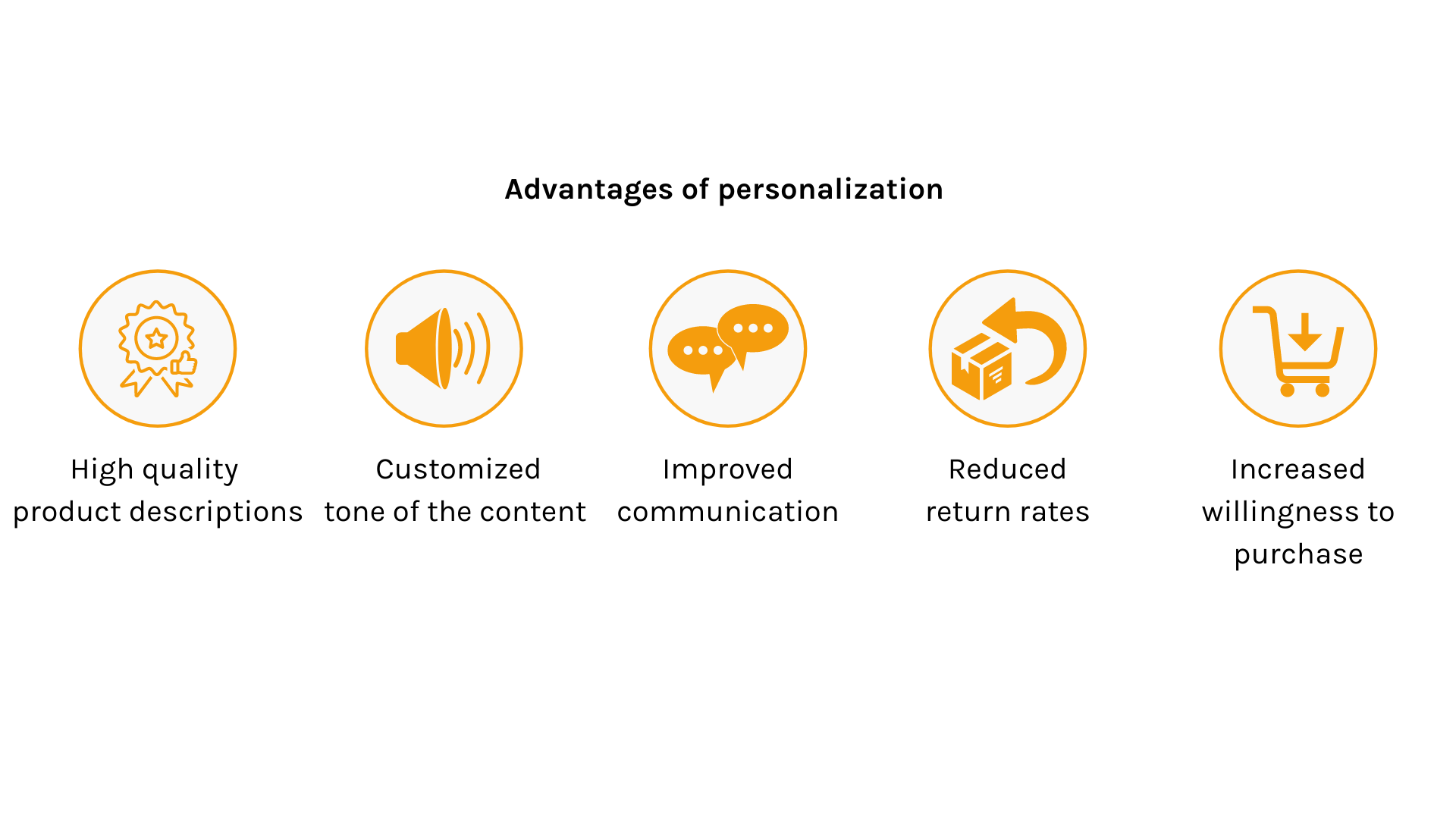 Advantages of personalization